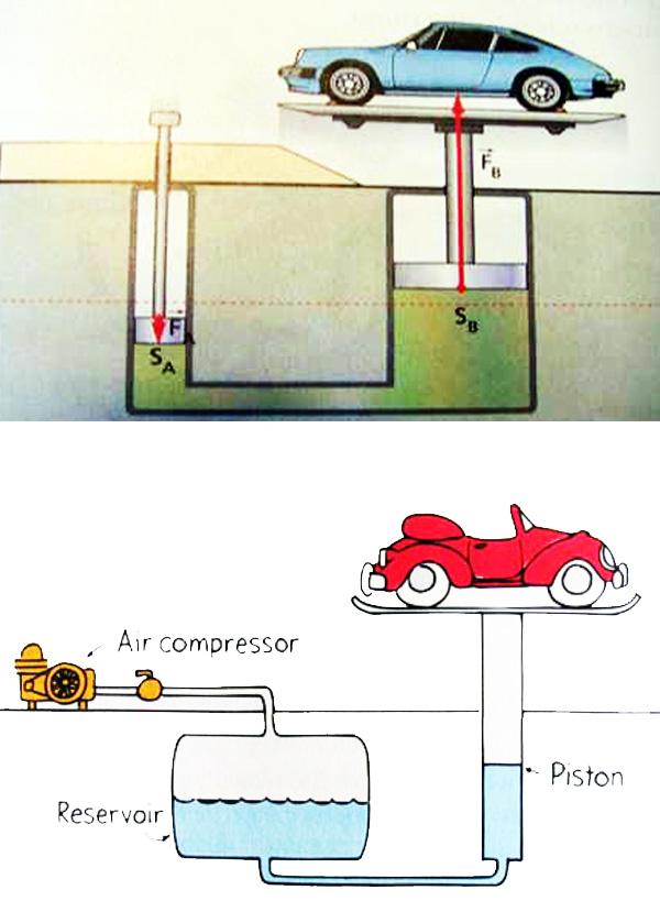 2-torchio-idraulico