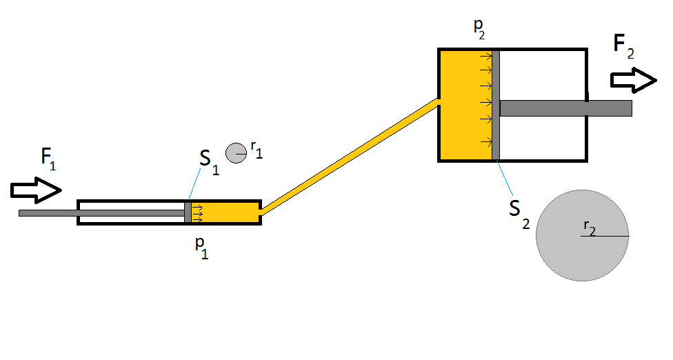 pistone-idraulico