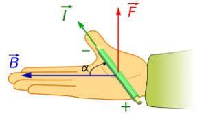 seconda regola mano destra