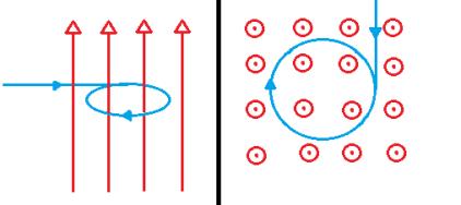 Lorentz 2